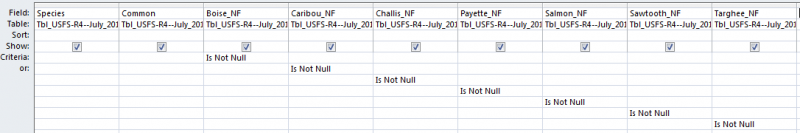 "Tiered Query to determine if any of a subset ""is not null"""